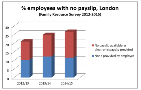 employees-with-no-payslips-correct-real